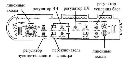 Схема подключения четырех канального усилителя5